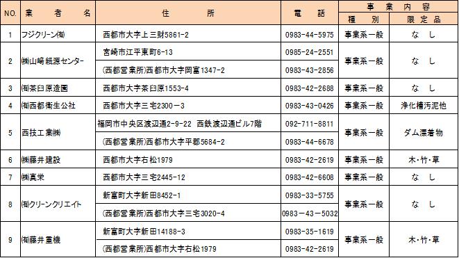 許可業者_1.png